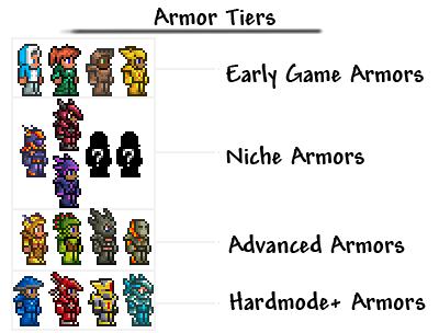 Improving Summoner And Pre Hardmode Ranger Progression Terraria