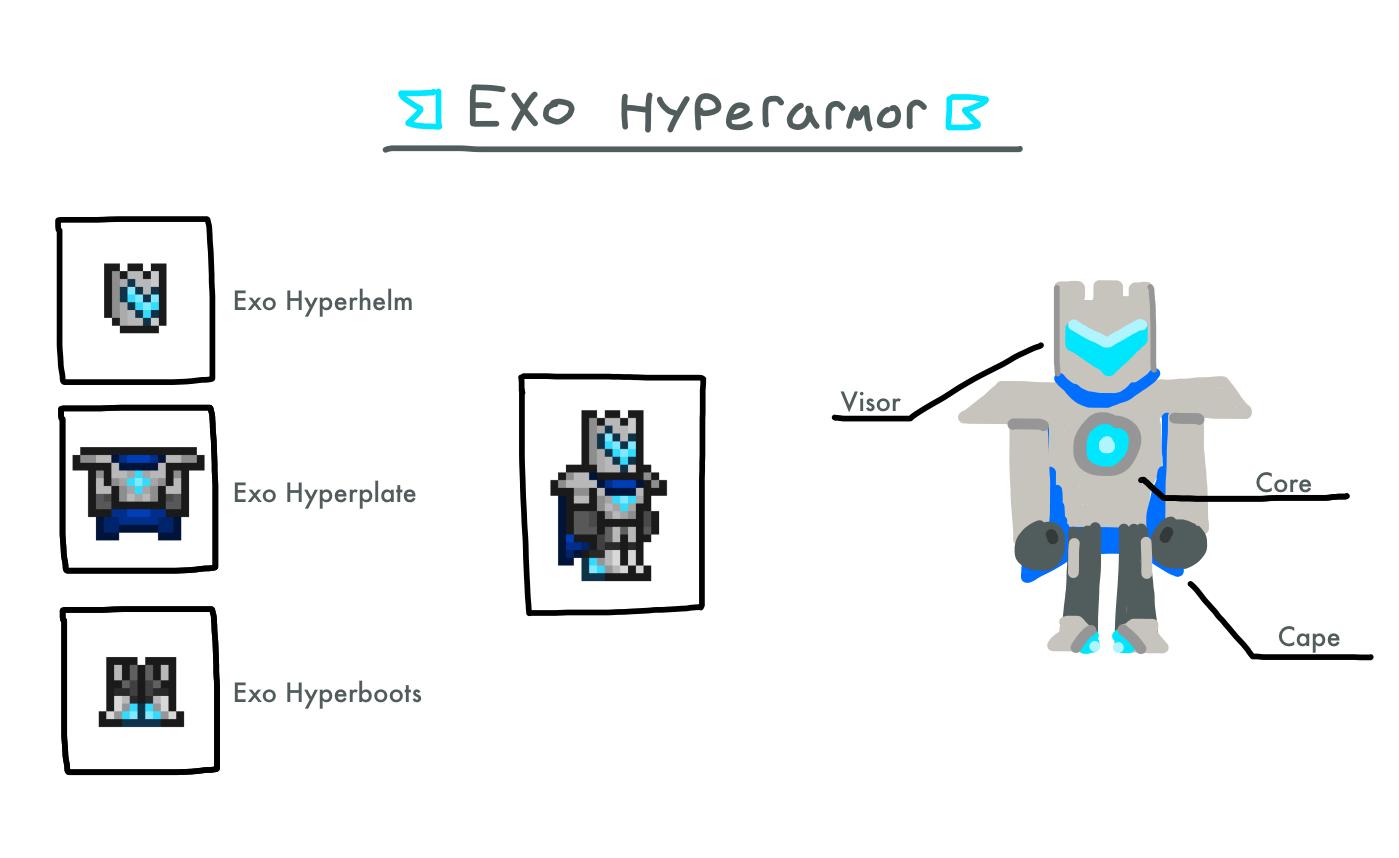 Exo Hyperarmor.jpeg