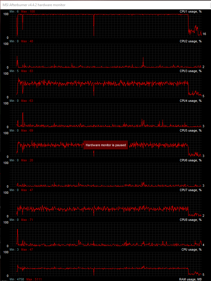 PC - FPS drop associated with drop in CPU usage    Lag, stuttering