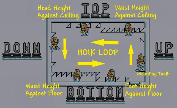 Hoik Guide Rapid Player Npc Etc Transport Using Only