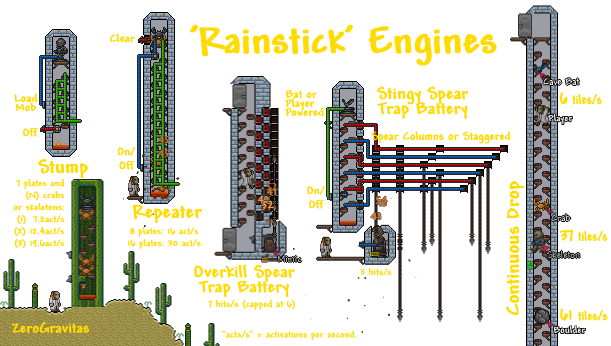 Rainstick Engines1c(trans).png