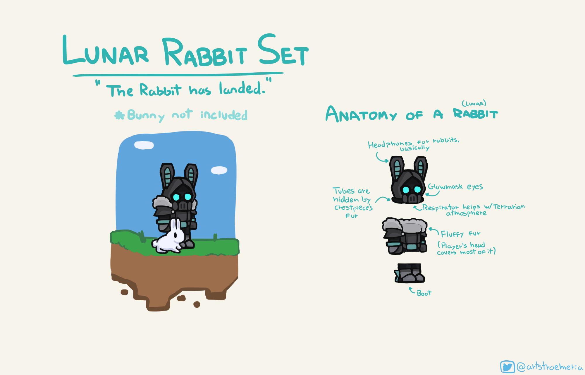 The Last Lunar Rabbit (design).png