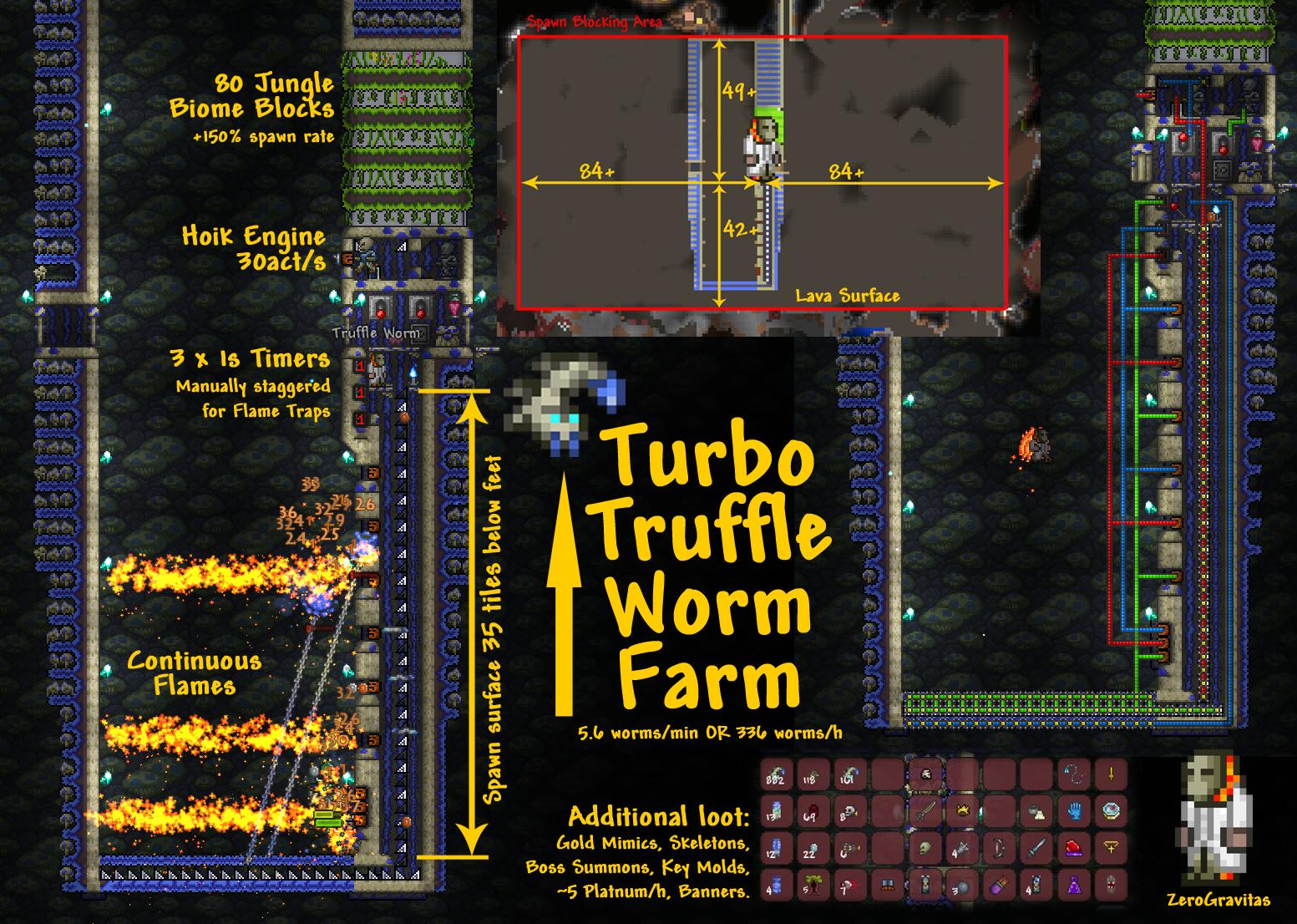 Turbo Truffle Worm Farm Vertical Hoik Engine Powered Spawn Terraria Wiring Tutorial Turbotruffle Full Diagram1