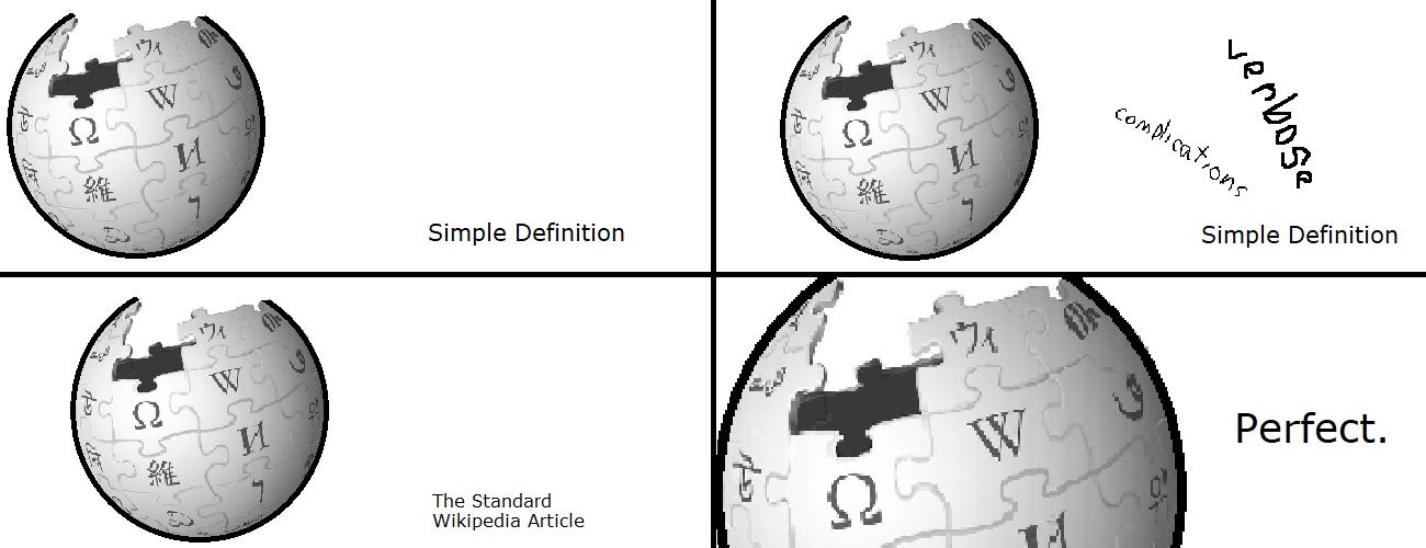 Wikipedia in Nutshell.png